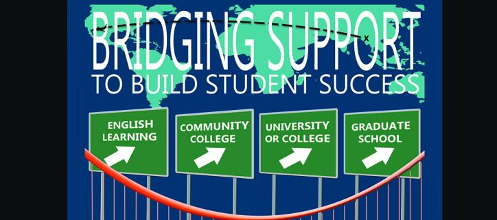 "Colorful image of ""bridging support to build student success"" written over the world map"