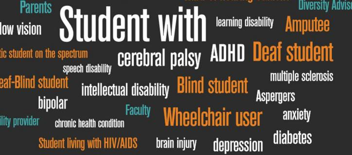 """Word cloud featuring the phrase """"Student with"""" surrounded by diverse types of disabilities"""